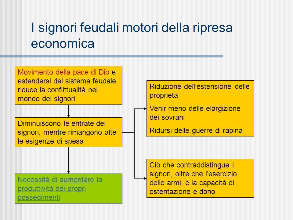 I signori feudali motori della ripresa economica