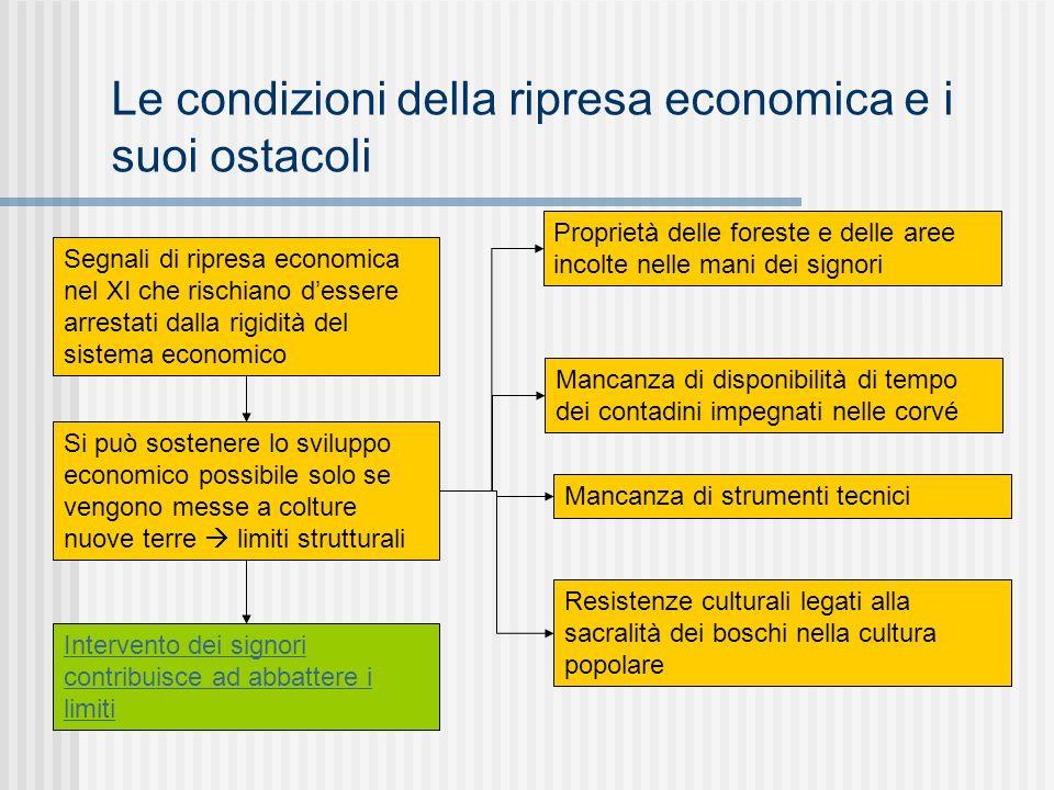 Le condizioni della ripresa economica e i suoi ostacoli