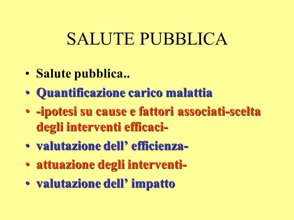 SALUTE PUBBLICA Salute pubblica.. Quantificazione carico malattia
