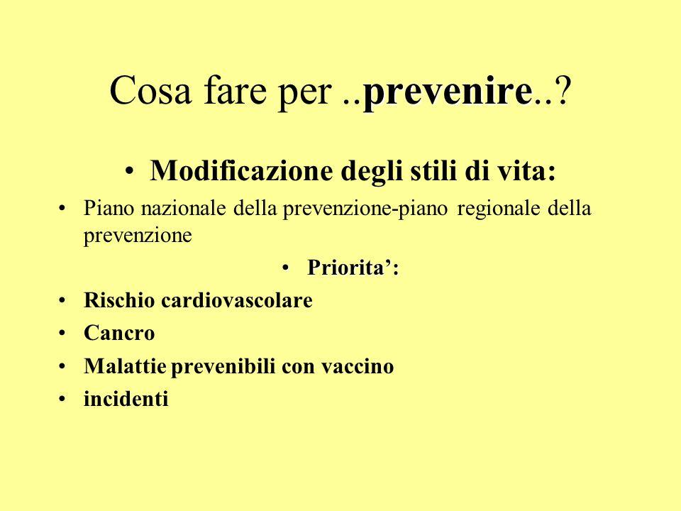 Cosa fare per ..prevenire..