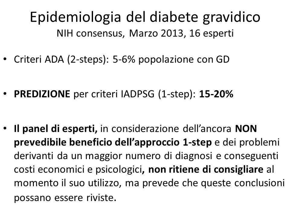 Epidemiologia del diabete gravidico NIH consensus, Marzo 2013, 16 esperti