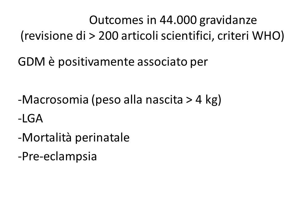 Outcomes in 44.000 gravidanze (revisione di > 200 articoli scientifici, criteri WHO)