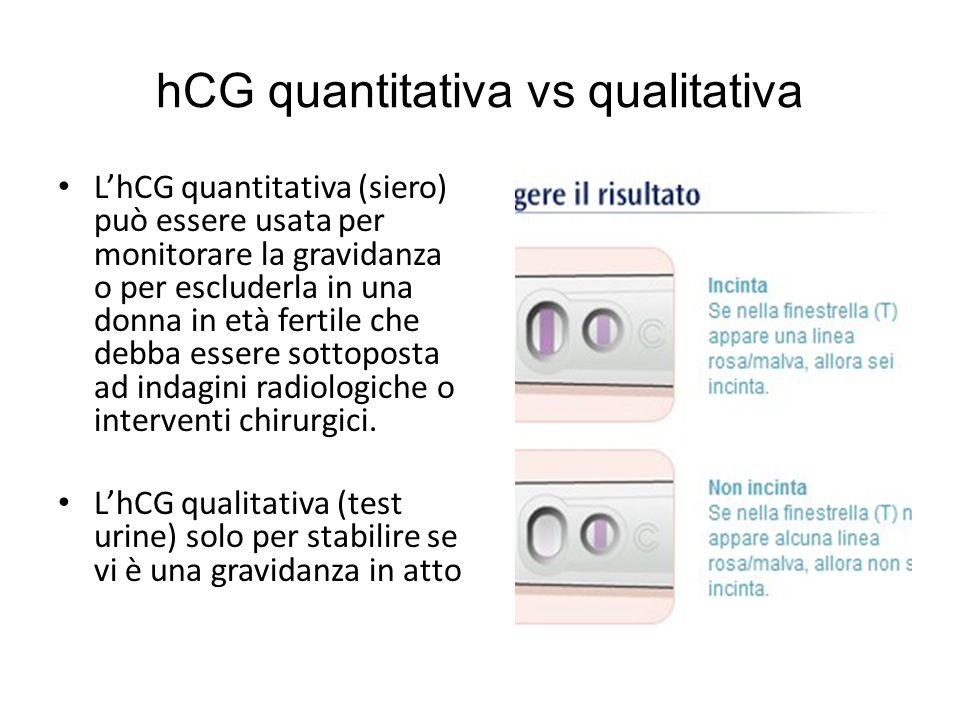hCG quantitativa vs qualitativa