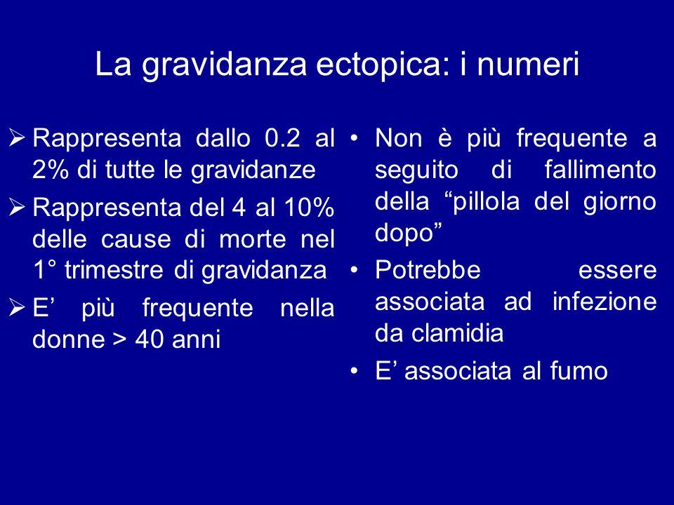 La gravidanza ectopica: i numeri