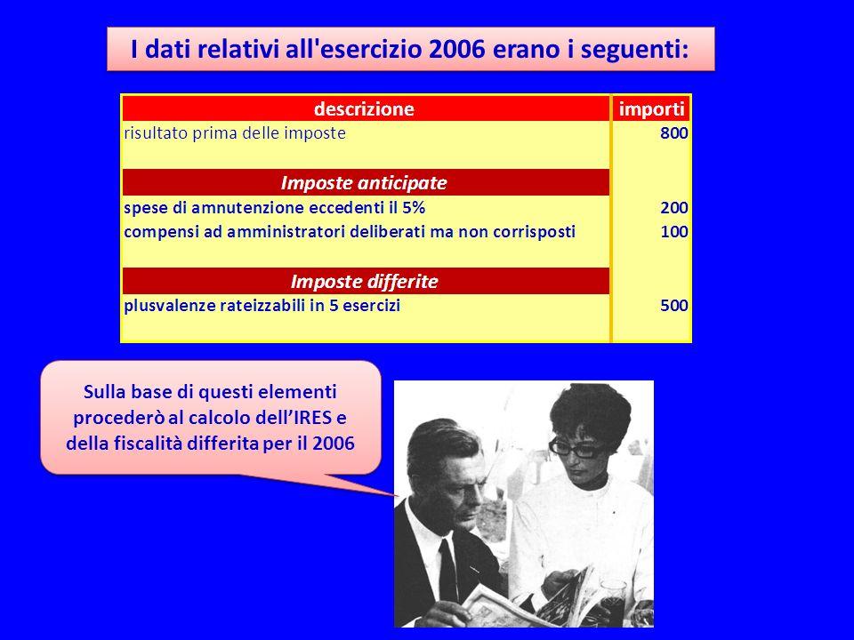 I dati relativi all esercizio 2006 erano i seguenti: