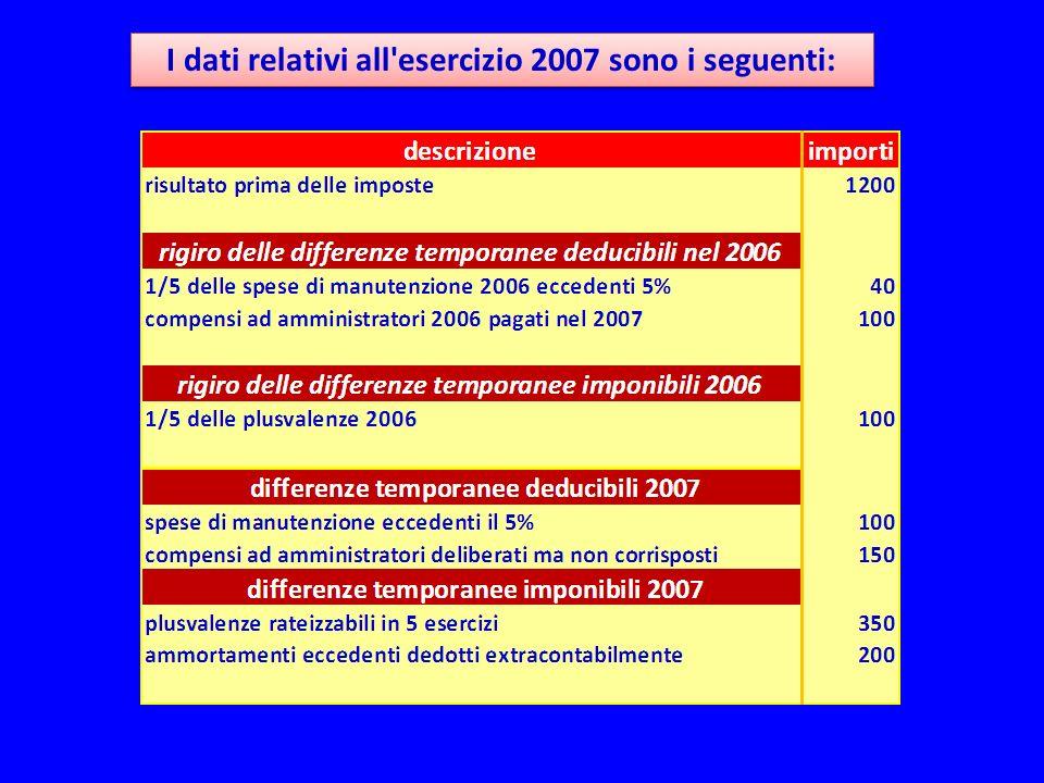 I dati relativi all esercizio 2007 sono i seguenti: