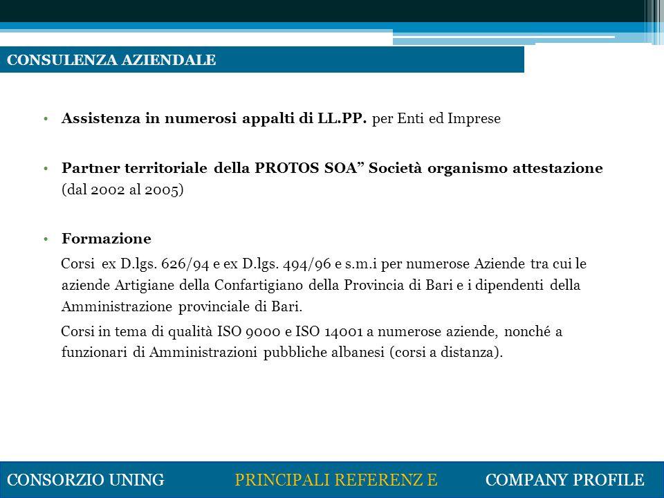 CONSORZIO UNING PRINCIPALI REFERENZ E COMPANY PROFILE