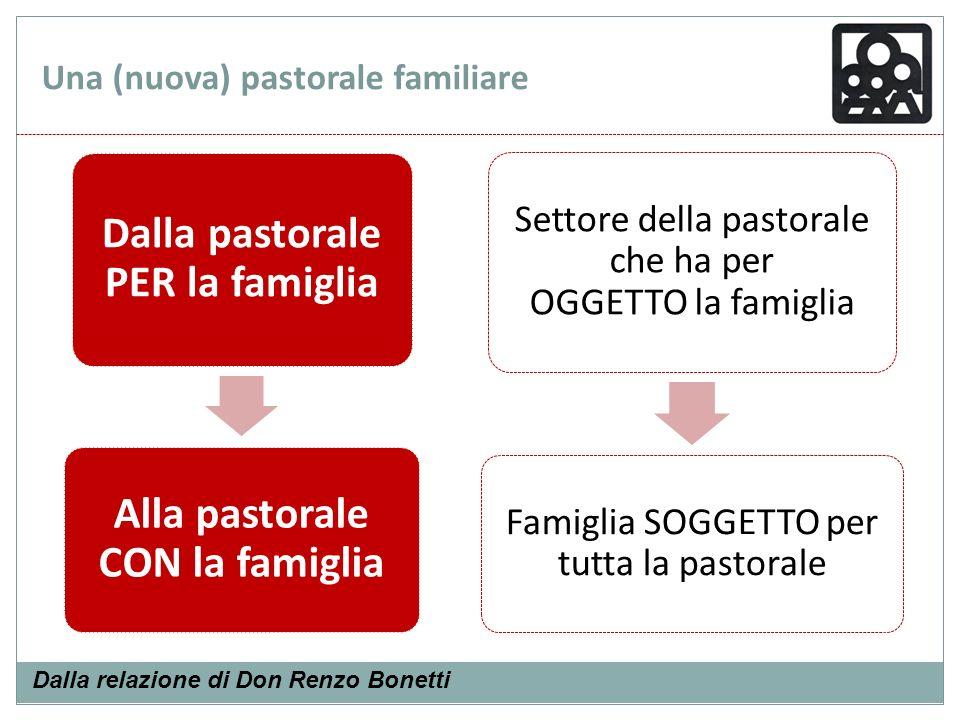 Una (nuova) pastorale familiare