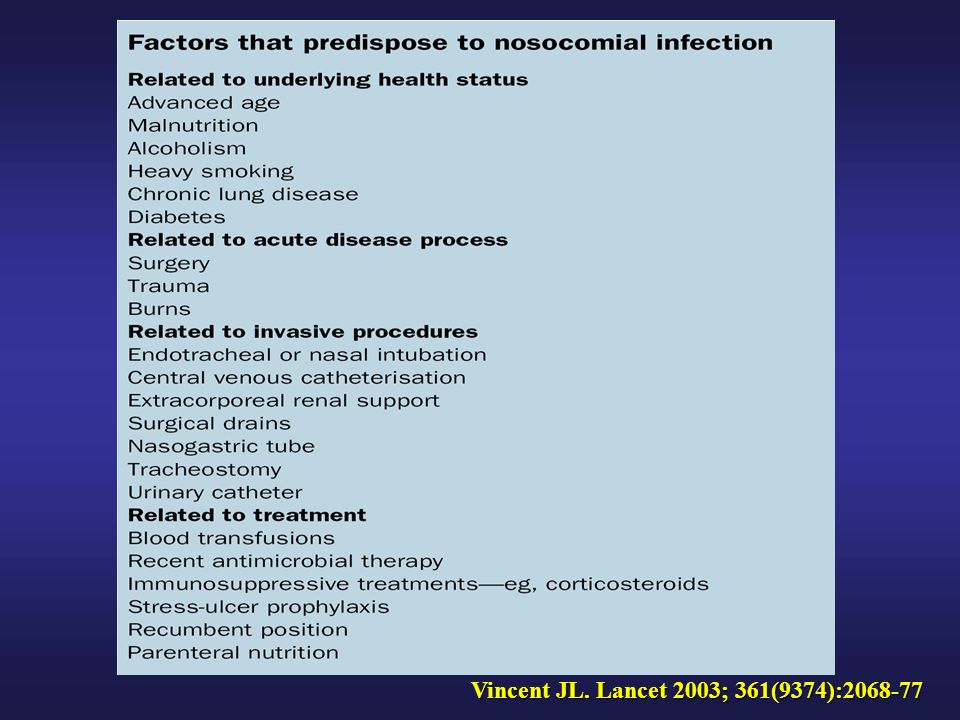 Vincent JL. Lancet 2003; 361(9374):2068-77