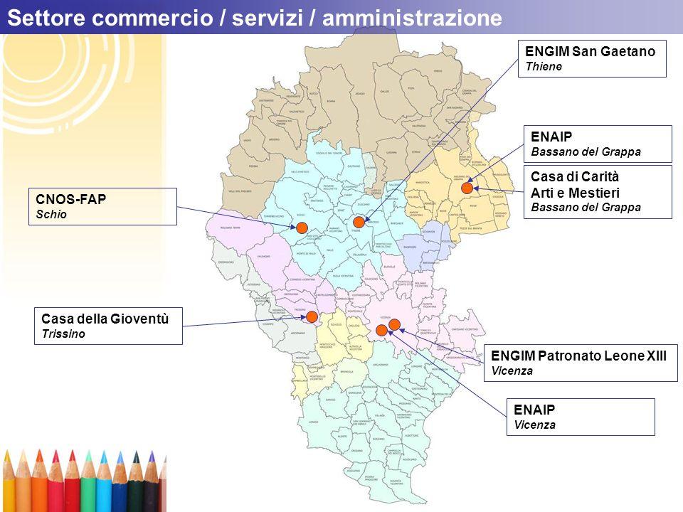 Settore commercio / servizi / amministrazione