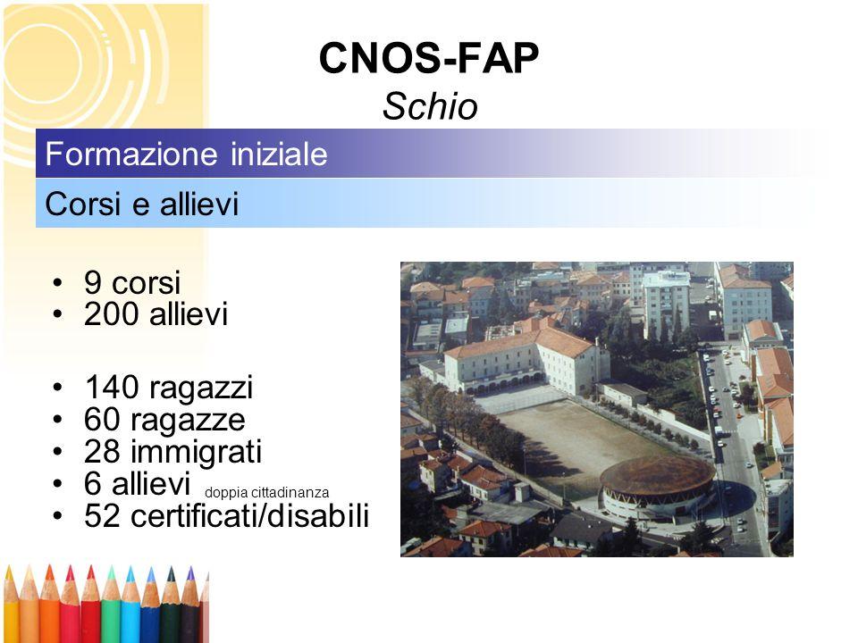 CNOS-FAP Schio Formazione iniziale Corsi e allievi 9 corsi 200 allievi
