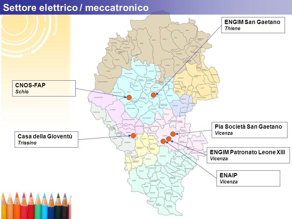Settore elettrico / meccatronico
