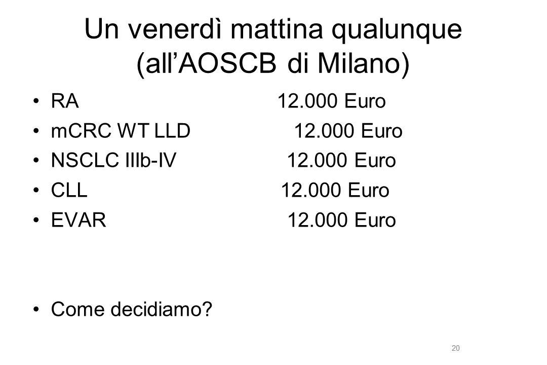 Un venerdì mattina qualunque (all'AOSCB di Milano)
