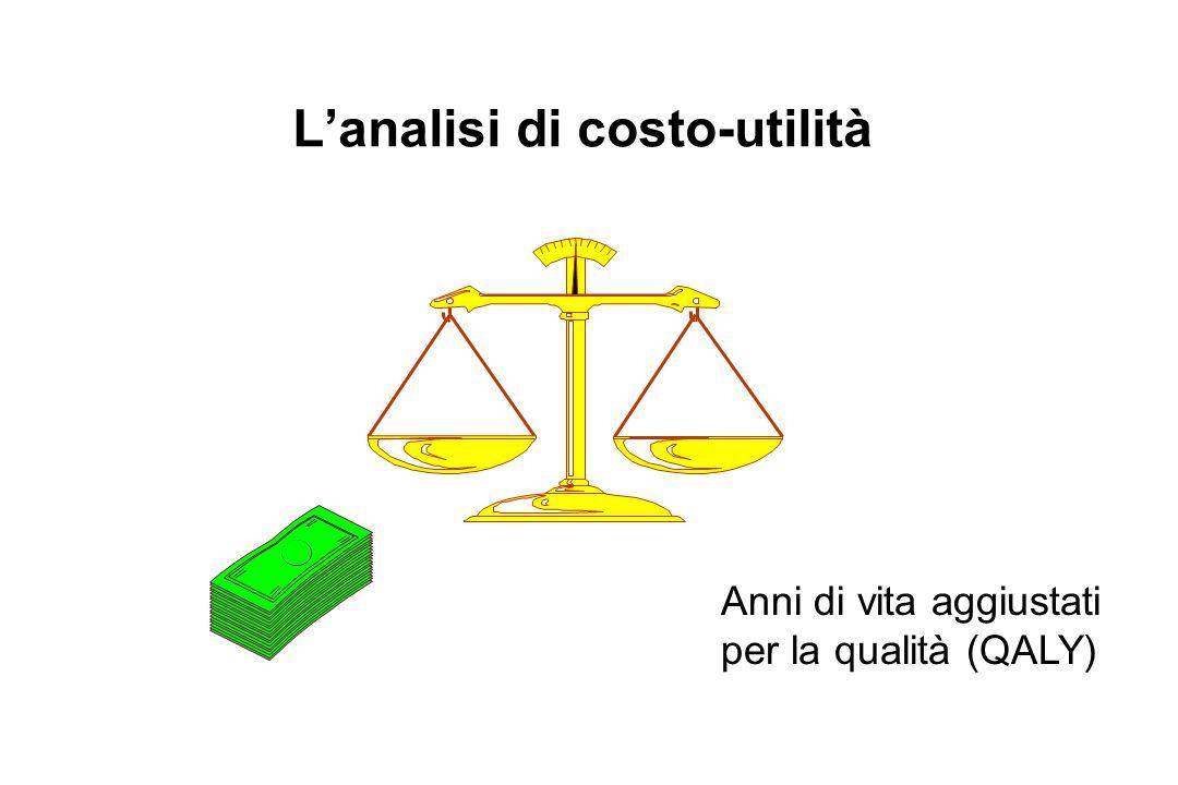 L'analisi di costo-utilità