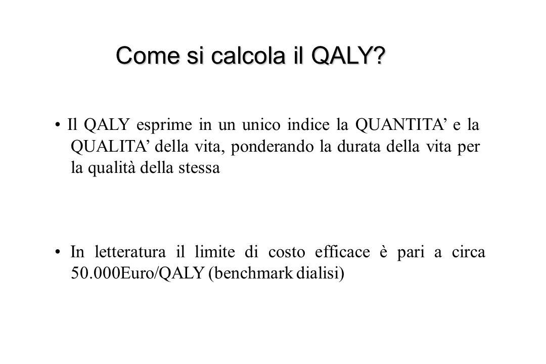 Come si calcola il QALY