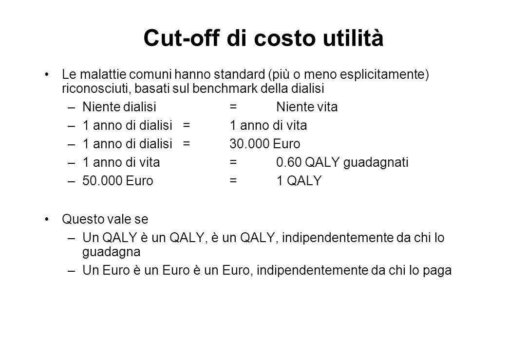 Cut-off di costo utilità