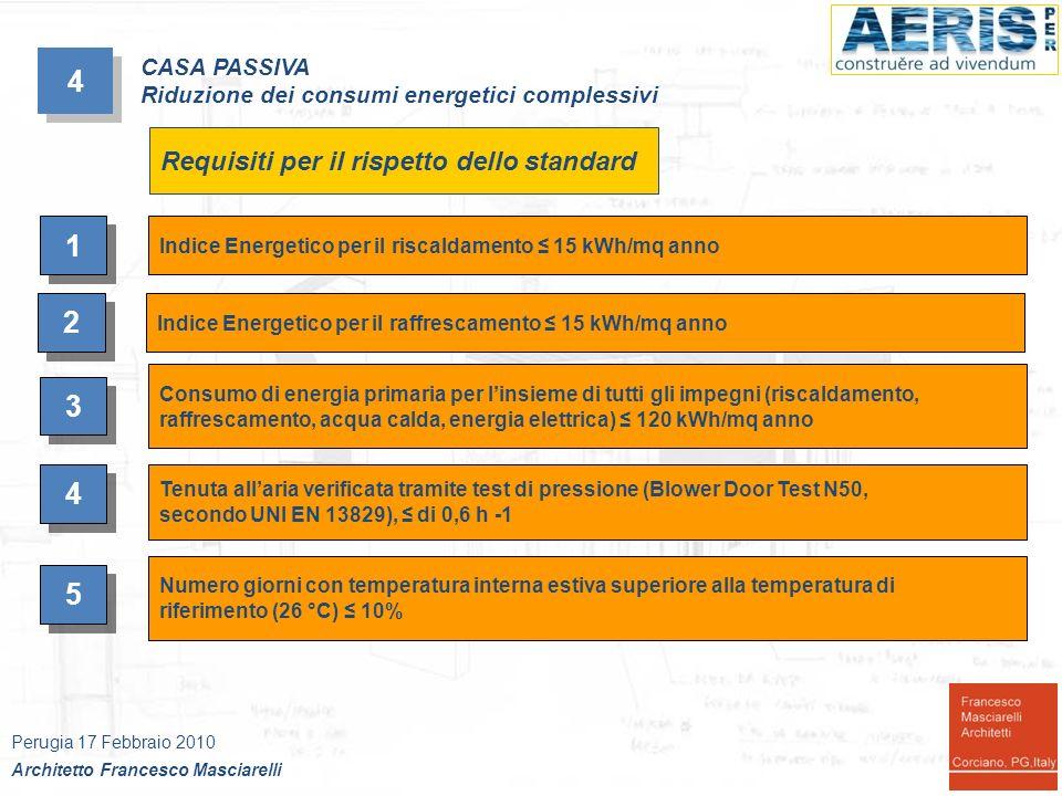 4 1 2 3 4 5 Requisiti per il rispetto dello standard CASA PASSIVA