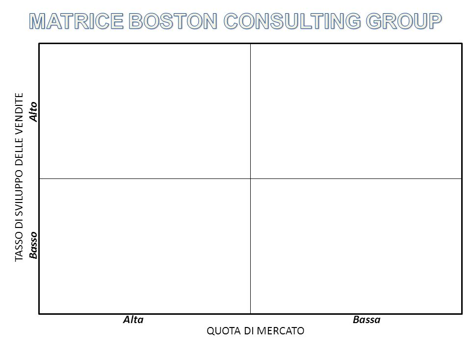 MATRICE BOSTON CONSULTING GROUP