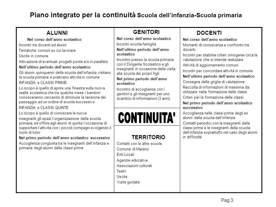 Piano integrato per la continuità Scuola dell'infanzia-Scuola primaria