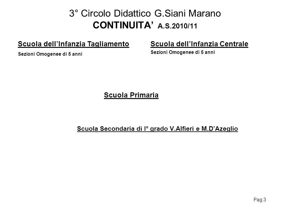3° Circolo Didattico G.Siani Marano CONTINUITA' A.S.2010/11