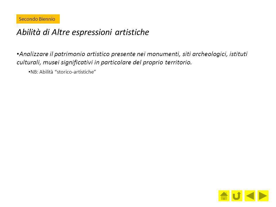 Abilità di Altre espressioni artistiche