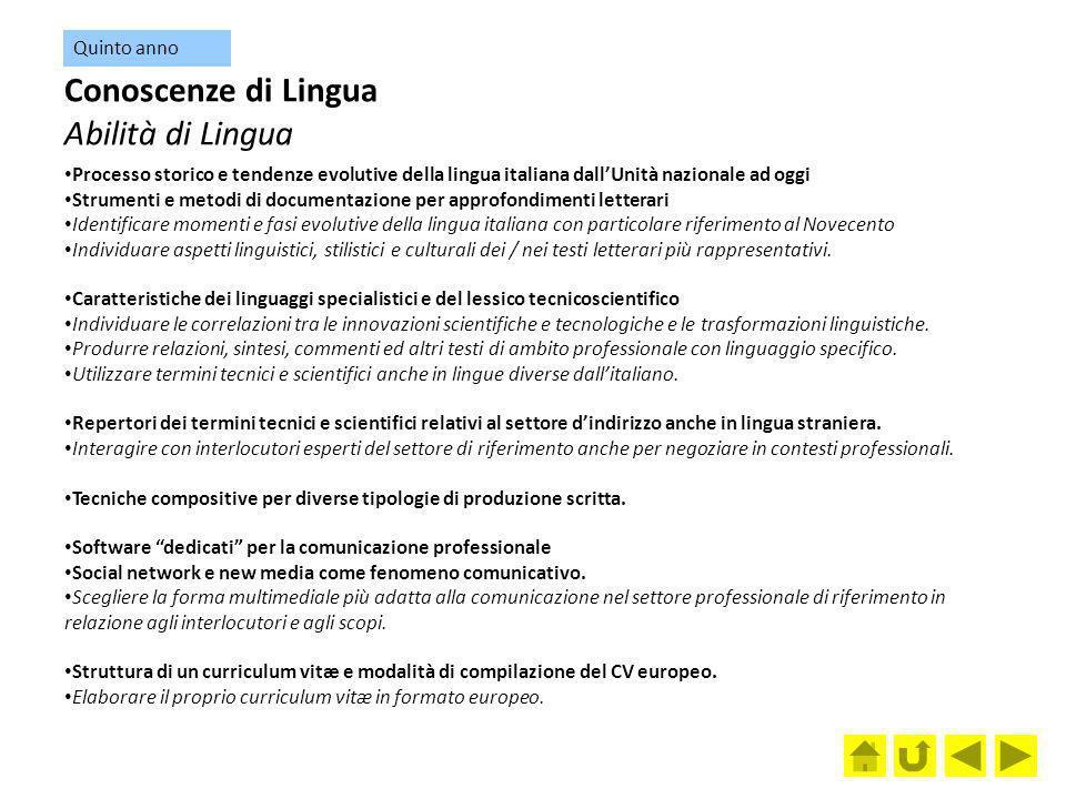 Conoscenze di Lingua Abilità di Lingua