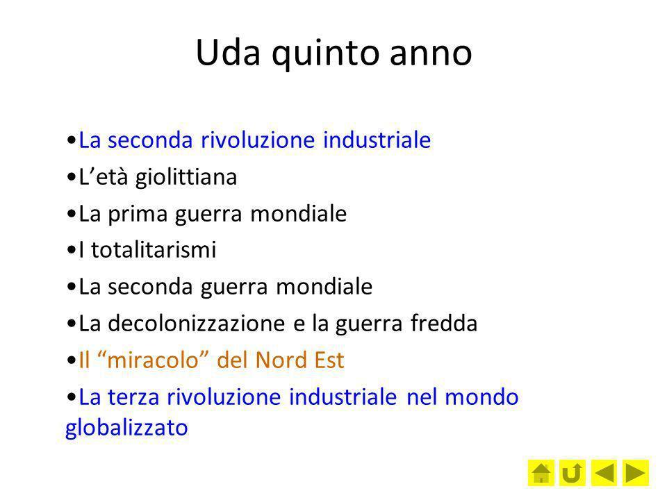 Uda quinto anno La seconda rivoluzione industriale L'età giolittiana