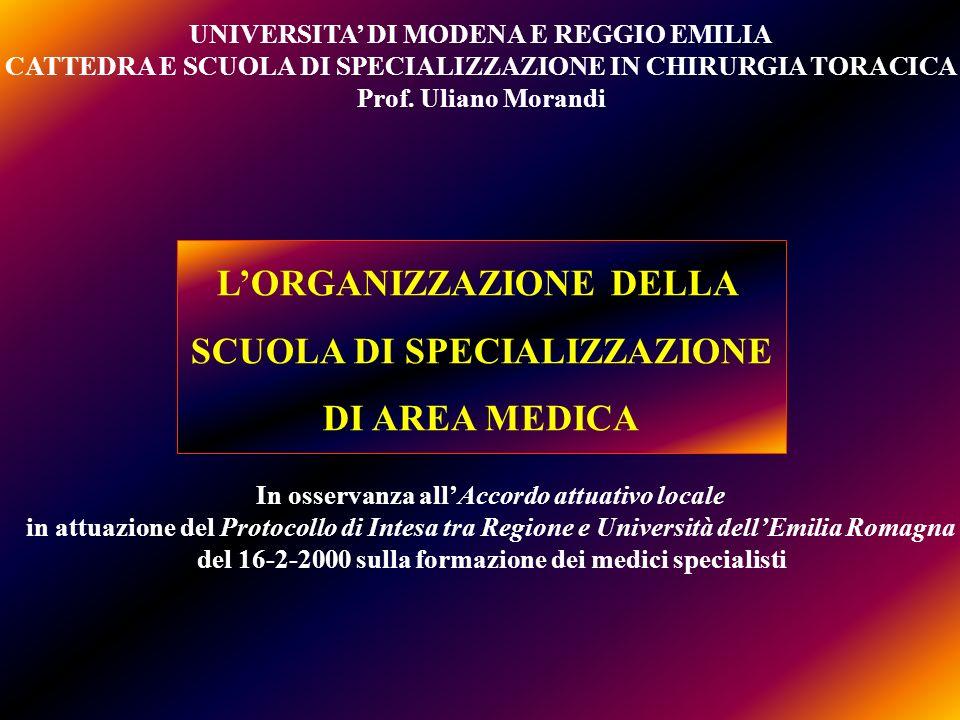 L'ORGANIZZAZIONE DELLA SCUOLA DI SPECIALIZZAZIONE DI AREA MEDICA