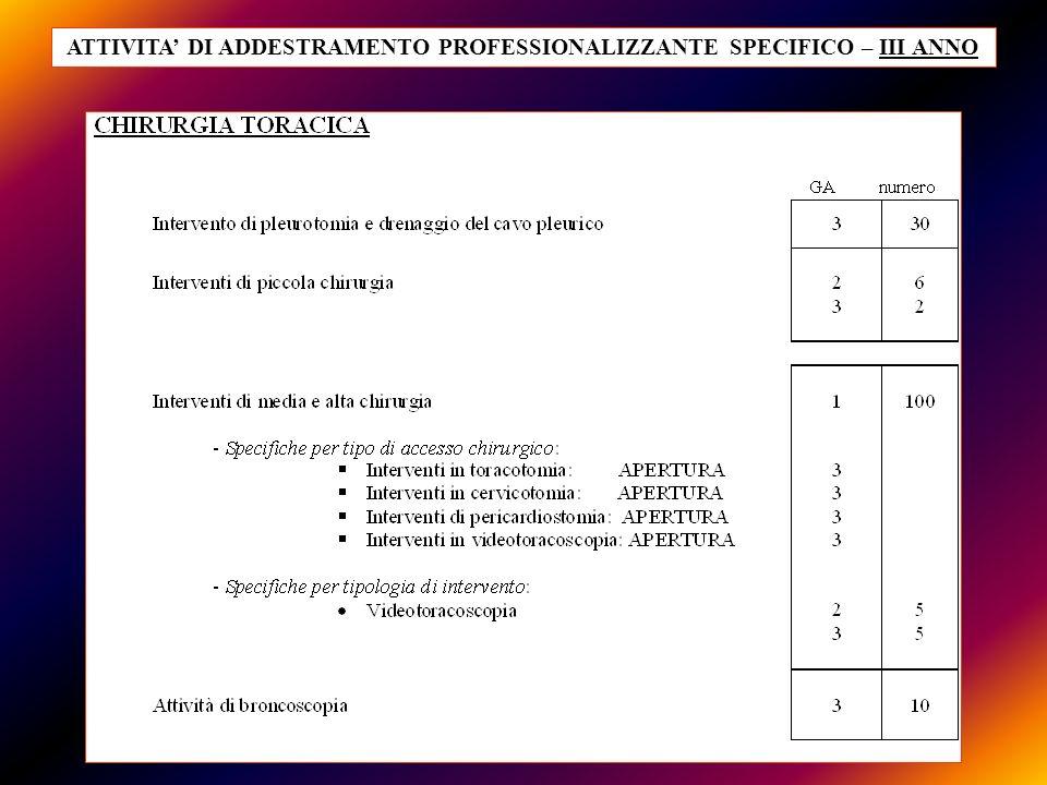 ATTIVITA' DI ADDESTRAMENTO PROFESSIONALIZZANTE SPECIFICO – III ANNO