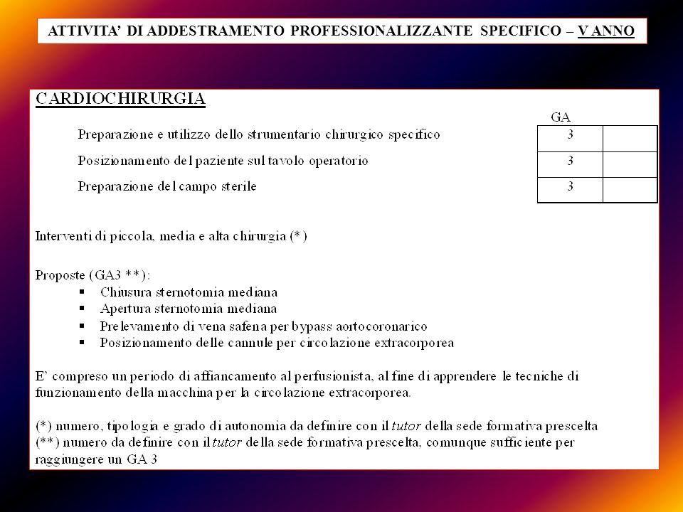 ATTIVITA' DI ADDESTRAMENTO PROFESSIONALIZZANTE SPECIFICO – V ANNO