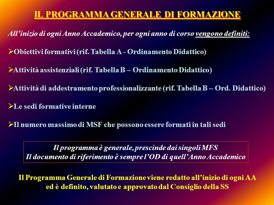 IL PROGRAMMA GENERALE DI FORMAZIONE