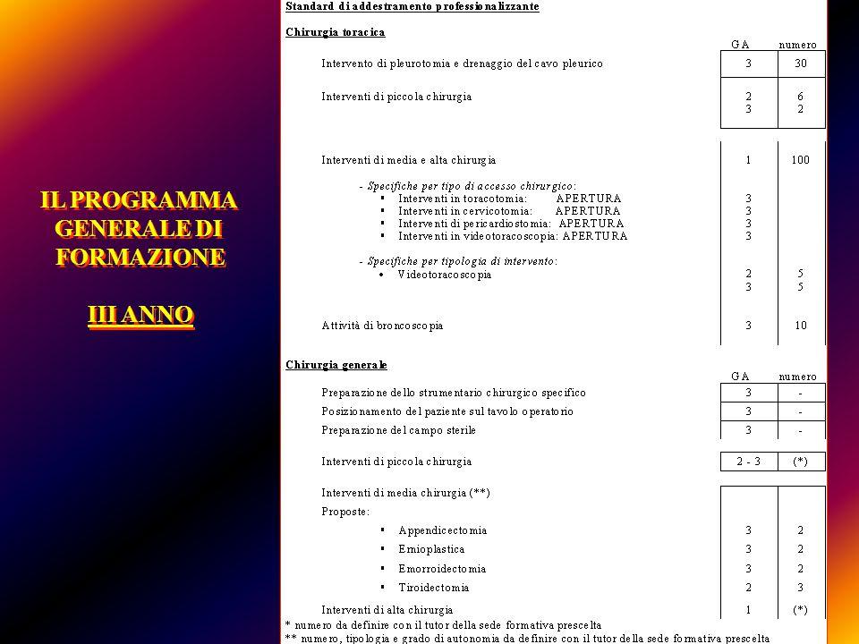 IL PROGRAMMA GENERALE DI FORMAZIONE III ANNO
