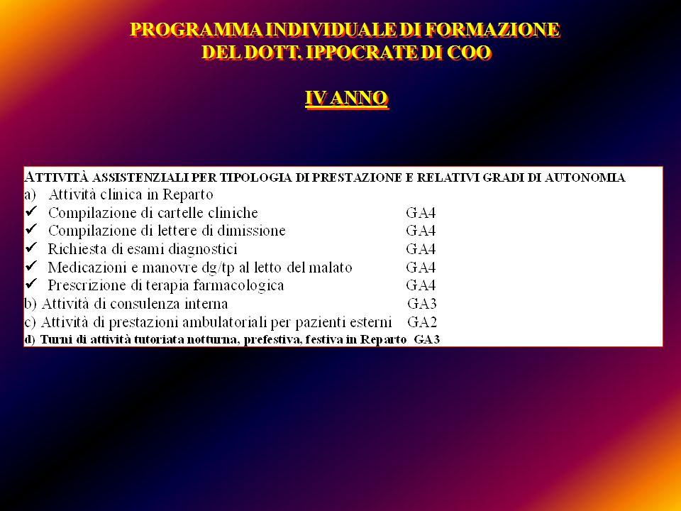 PROGRAMMA INDIVIDUALE DI FORMAZIONE DEL DOTT. IPPOCRATE DI COO
