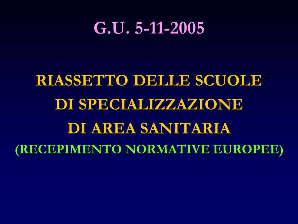 RIASSETTO DELLE SCUOLE (RECEPIMENTO NORMATIVE EUROPEE)