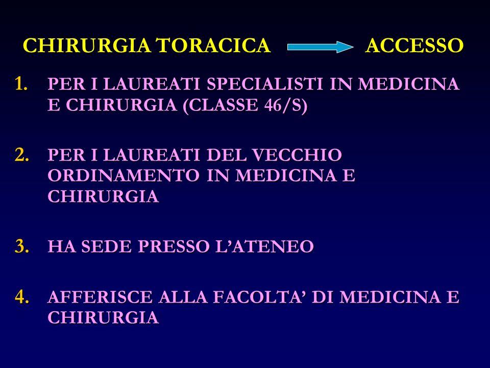 CHIRURGIA TORACICA ACCESSO