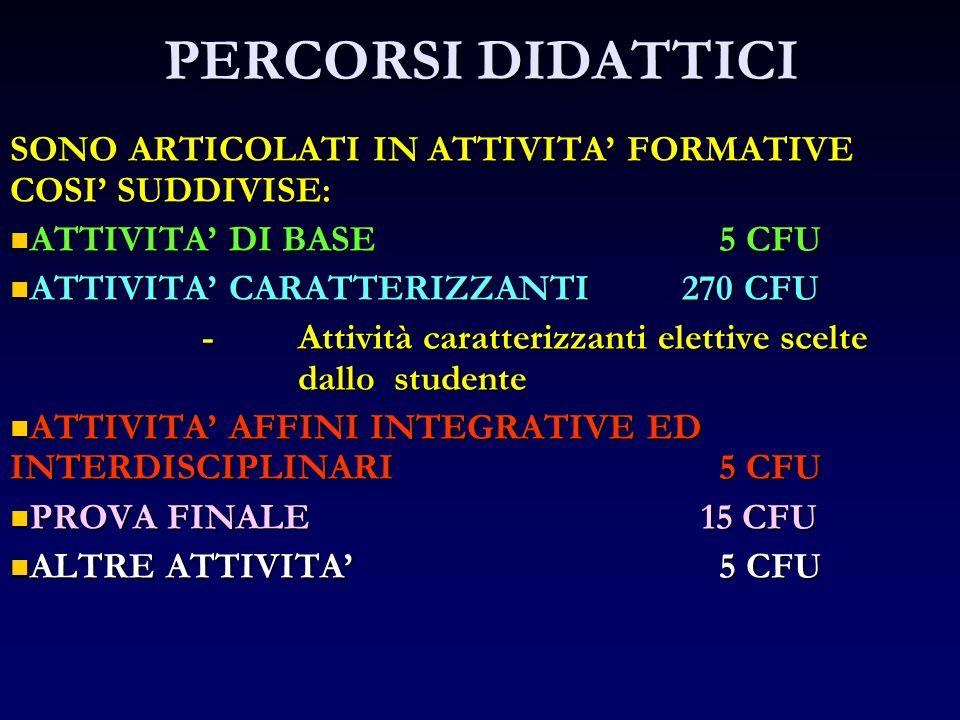 PERCORSI DIDATTICI SONO ARTICOLATI IN ATTIVITA' FORMATIVE COSI' SUDDIVISE: ATTIVITA' DI BASE 5 CFU.