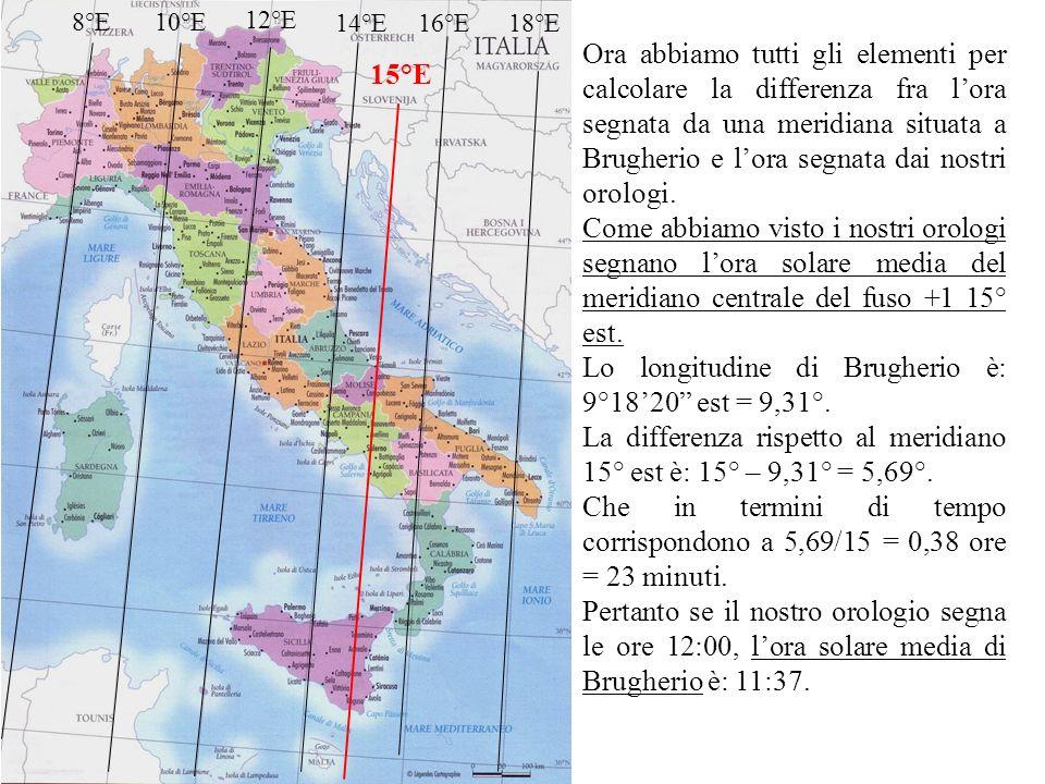 Lo longitudine di Brugherio è: 9°18'20 est = 9,31°.
