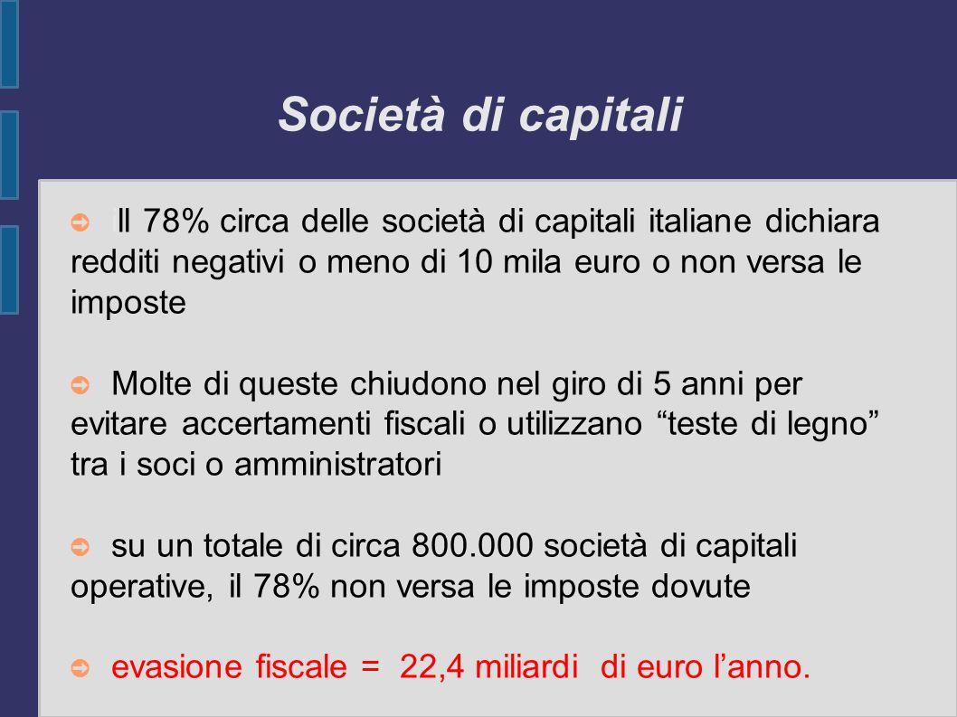 Società di capitali ill 78% circa delle società di capitali italiane dichiara redditi negativi o meno di 10 mila euro o non versa le imposte.