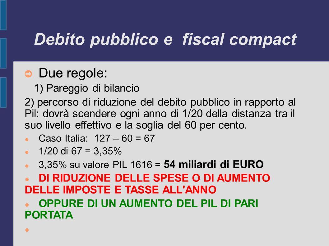 Debito pubblico e fiscal compact