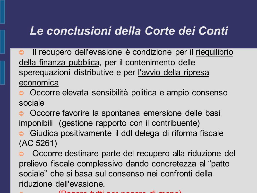 Le conclusioni della Corte dei Conti