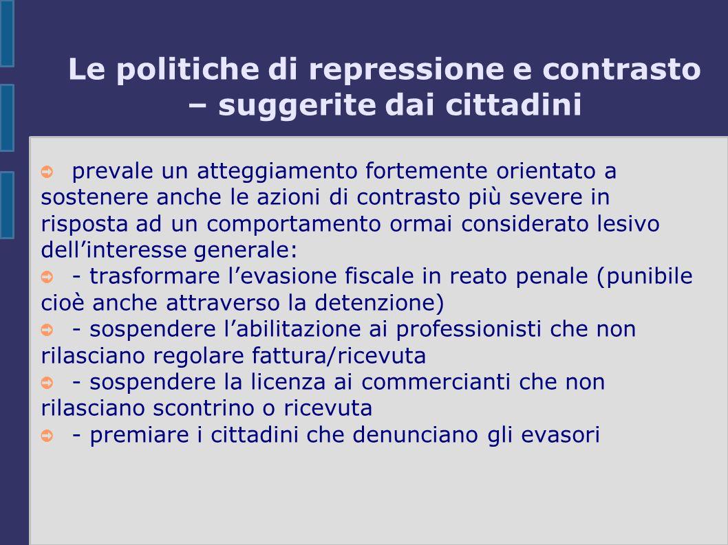 Le politiche di repressione e contrasto – suggerite dai cittadini