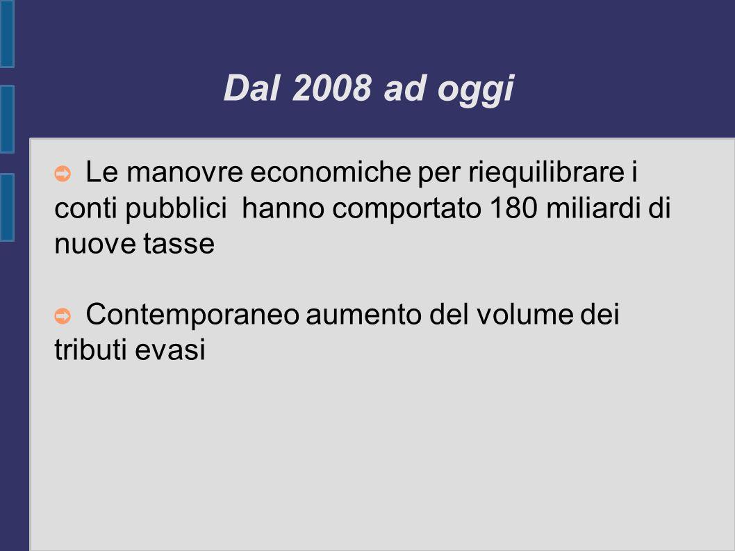 Dal 2008 ad oggi Le manovre economiche per riequilibrare i conti pubblici hanno comportato 180 miliardi di nuove tasse.