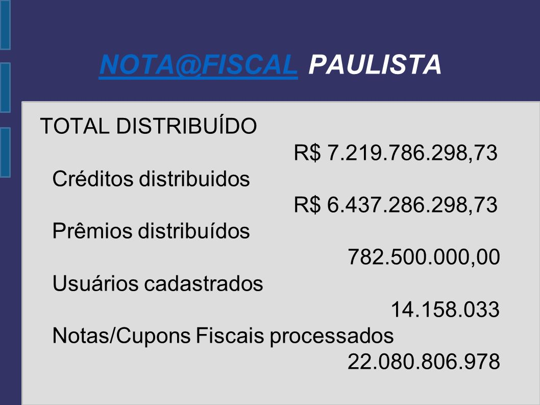 NOTA@FISCAL PAULISTA TOTAL DISTRIBUÍDO R$ 7.219.786.298,73