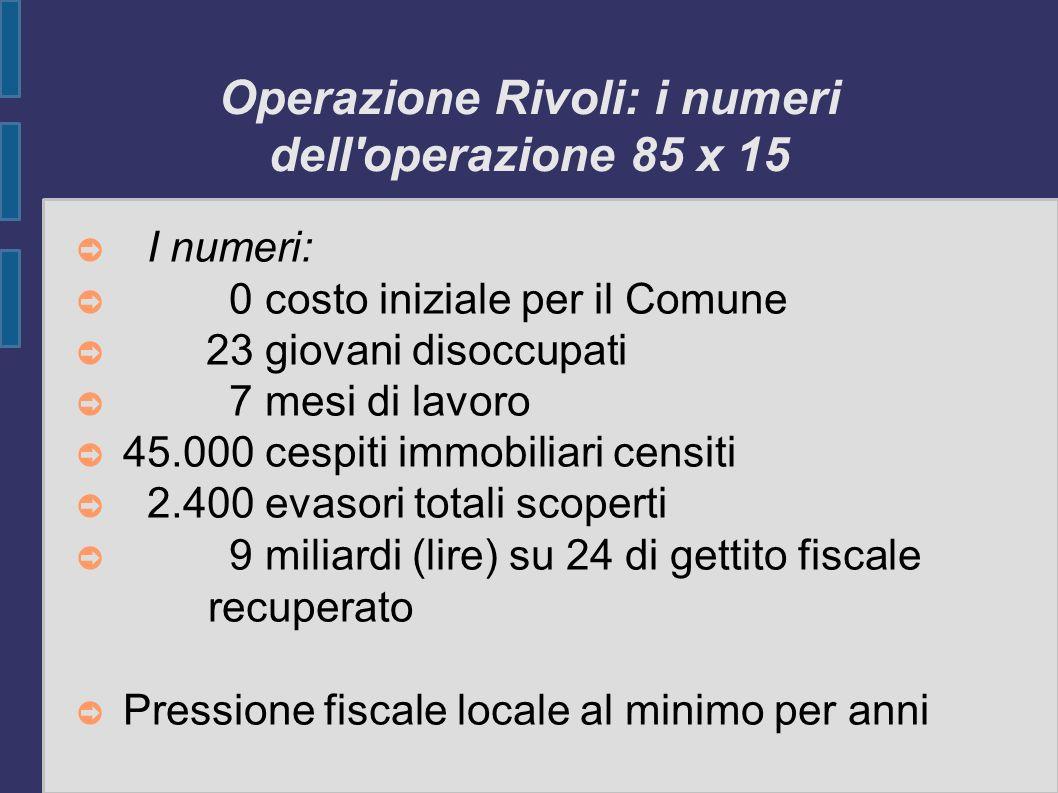 Operazione Rivoli: i numeri dell operazione 85 x 15