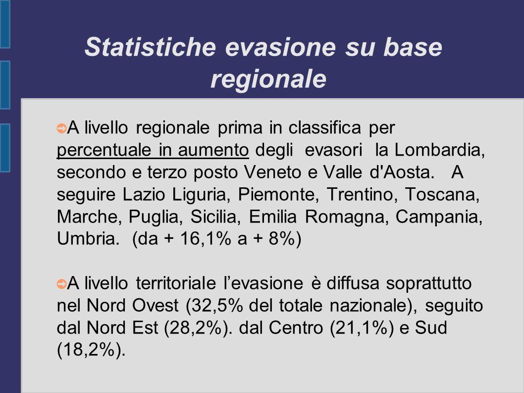 Statistiche evasione su base regionale