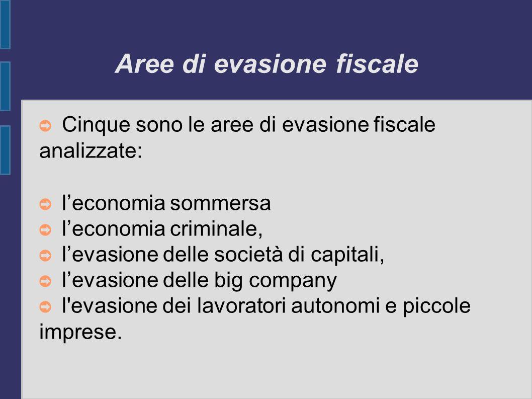 Aree di evasione fiscale