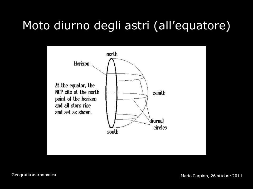 Moto diurno degli astri (all'equatore)