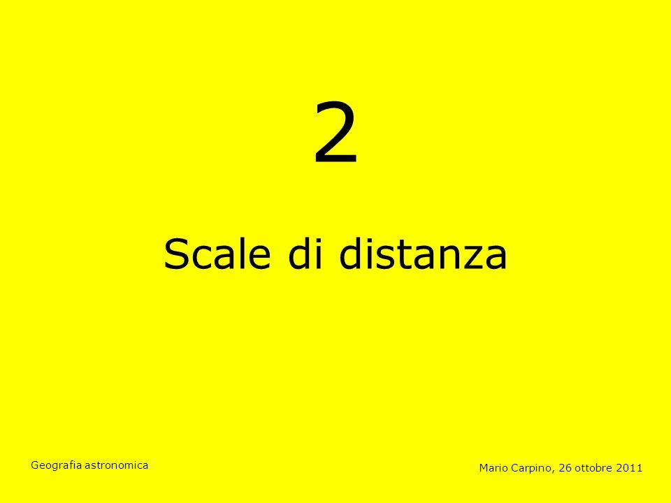 2 Scale di distanza. Capitolo 2: Unità di misura e metodi per la misurazione di distanze astronomiche.