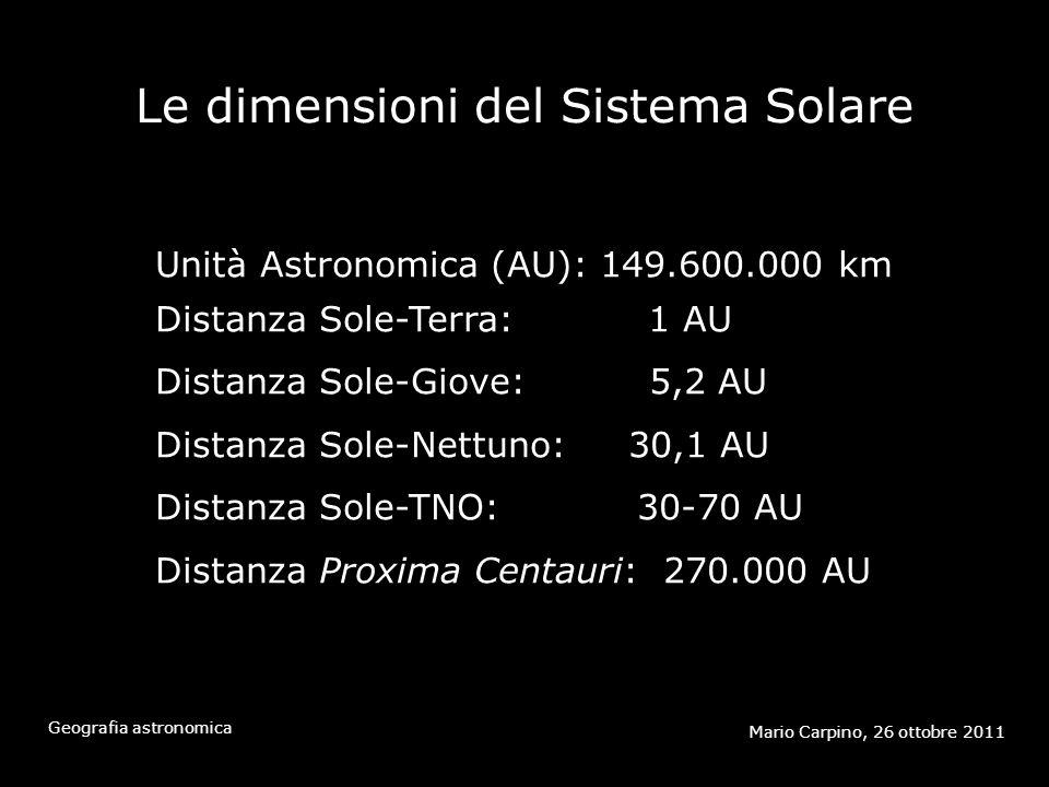 Le dimensioni del Sistema Solare