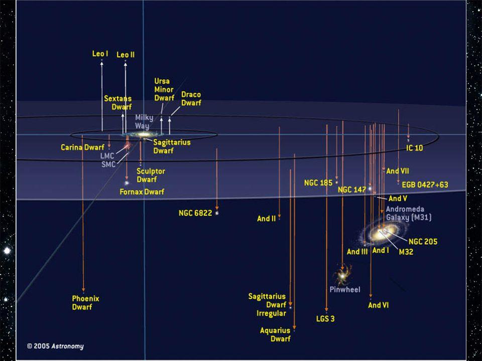 L'anno-luce 1 anno-luce (ly) = 63.240 AU = 9,461,000,000,000 km